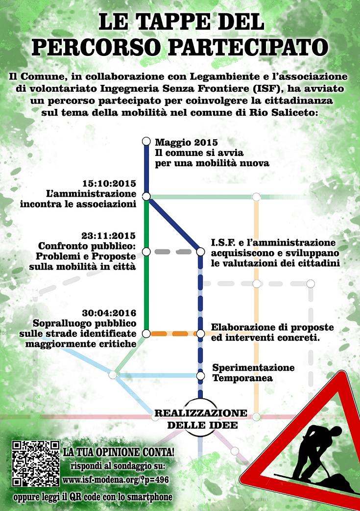 Retro Volantino
